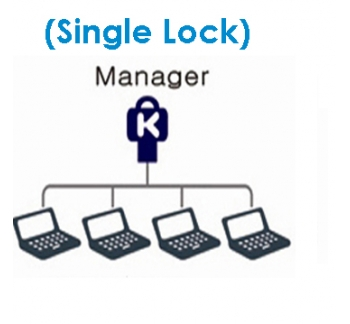 Notebook Lock - Supervisor-Only Access